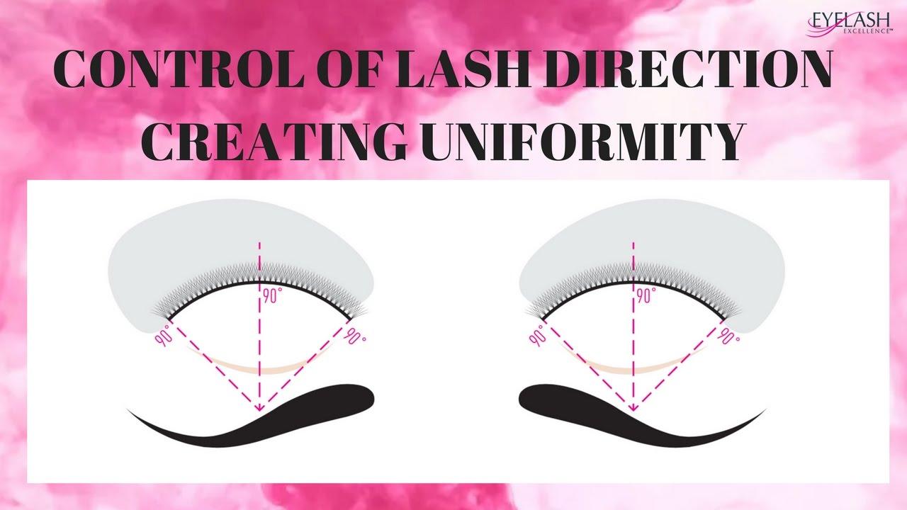 Creating Uniformitycorrection Eyelash Extensions Youtube
