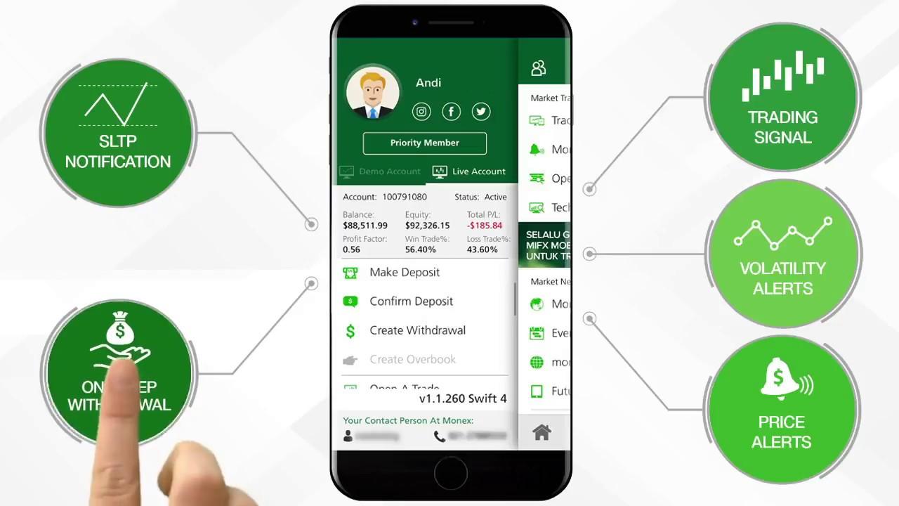 aplikasi belajar trading bahasa indonesia