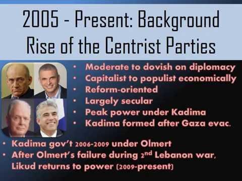 History of Israeli Politics