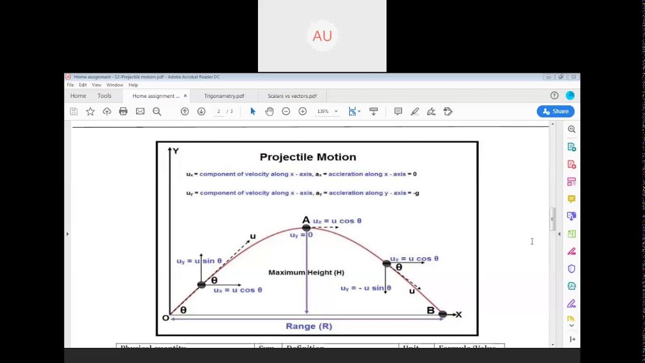 Projectile motion - YouTube