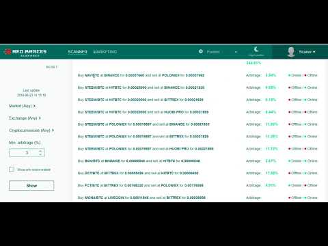 How to Create Cryptocurrency List for Trading