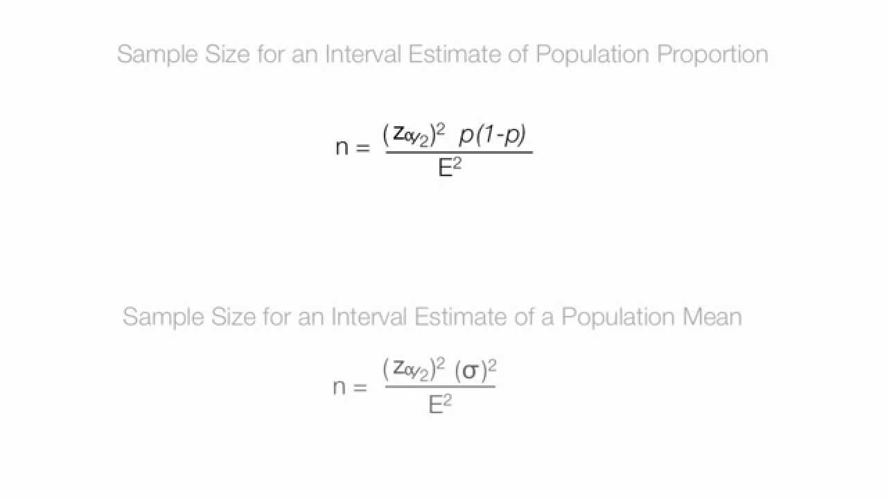 derive sample size equation used for proportions