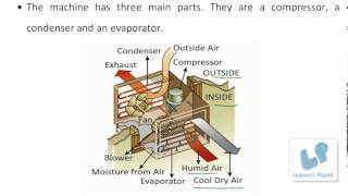 general knowledge videos for kids Working of a Window AC