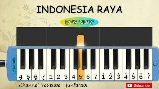not pianika indonesia raya - main pianika tempo pelan lagu indonesia raya