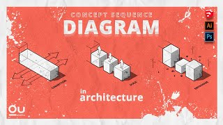 concept-sequence-diagram-in-architecture