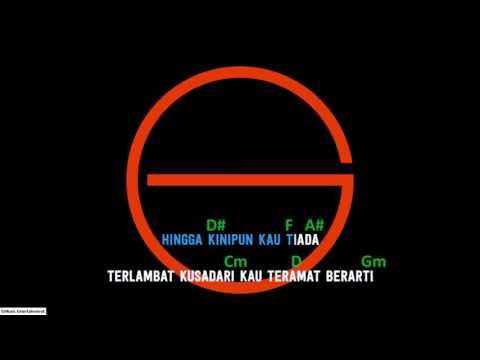Cakra Khan - Setelah Kau Tiada (Karaoke Lirik Chord) By GMusic