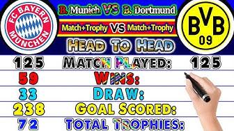 Bayern Munich Vs Borussia Dortmund Head to Head All Match, Wins, Goals, Trophies Rivalry Compared.