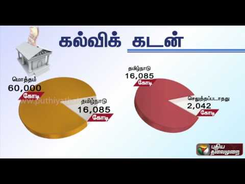 Educational loan statistics in India, Tamil Nadu - YouTube