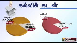 Educational loan statistics in India, Tamil Nadu