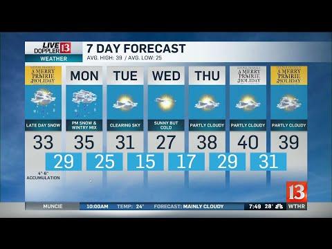 Sunday Sunrise Live Doppler 13 Forecast