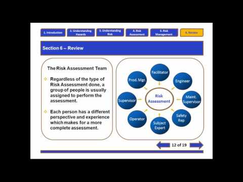 risk management a review The malpractice tort claim review process risk management and medical liability a manual for indian health service and tribal health care professionals.