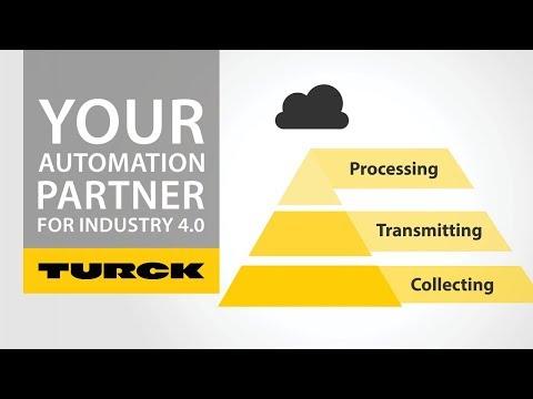 IES - Your Turck Distributor