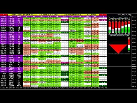 Bitcoin trading platform signal to follow
