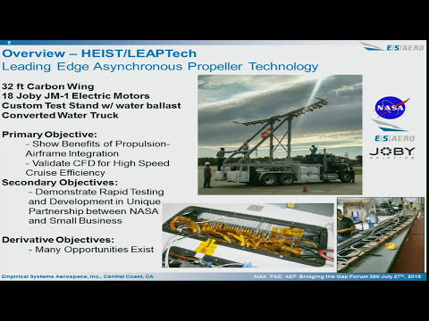 "AIAA Propulsion and Energy 2015, ""Aircraft Electric Propulsion"""