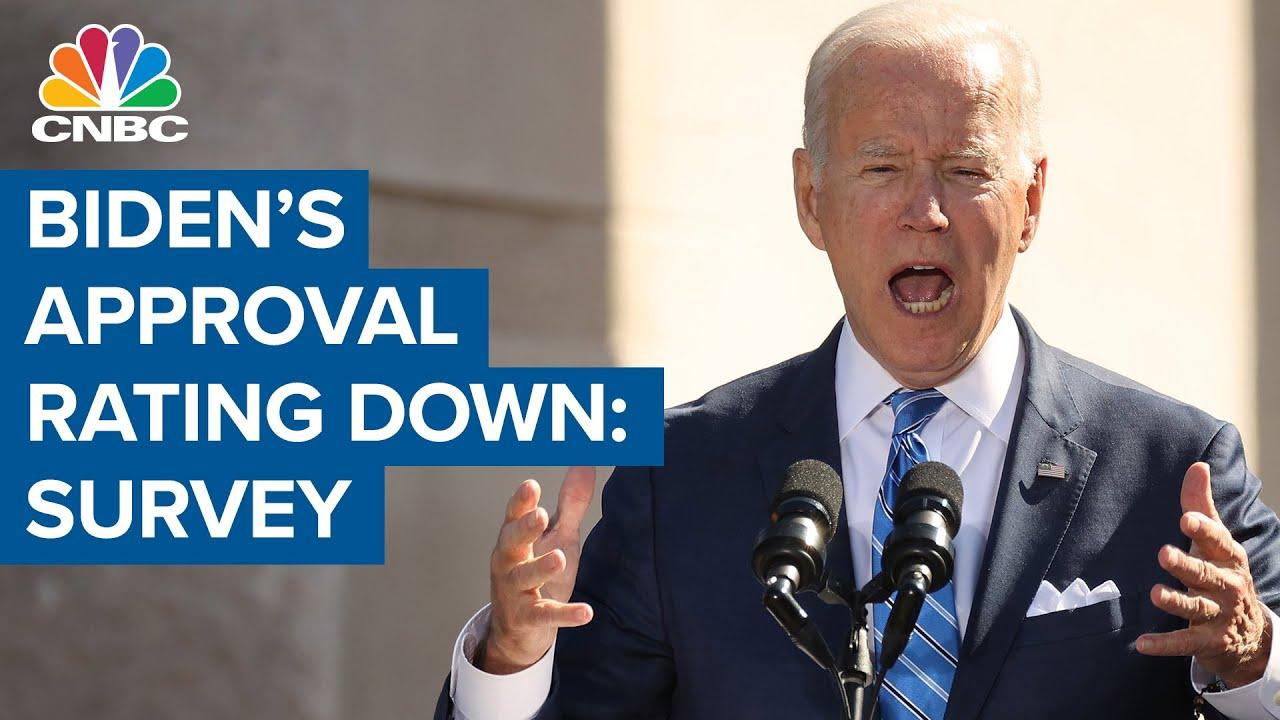 Download President Joe Biden's approval rating plummets: CNBC's All-America Economic Survey