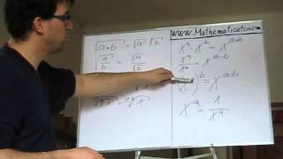 Mocniny a odmocniny - základy + příklad 1
