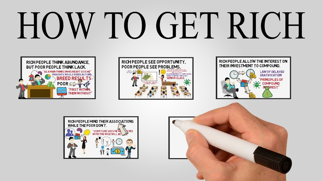 Image result for how to get rich