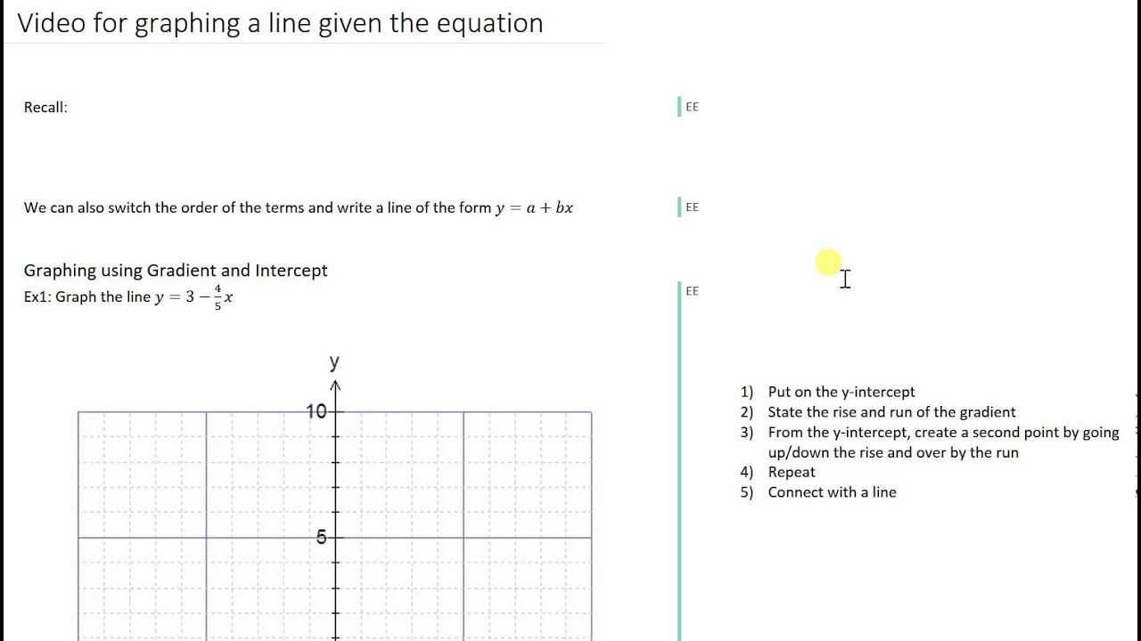 how to find the gradient with an equation