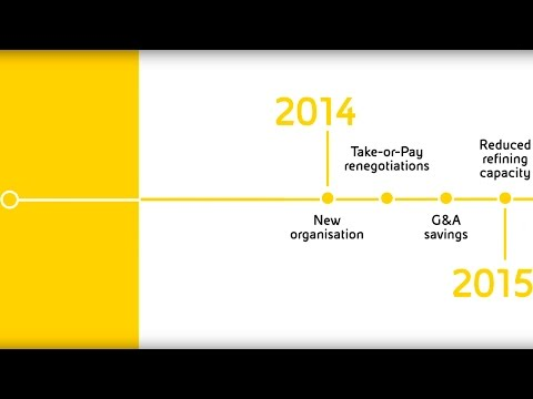 #theEnimodel: a new start - 2016 Investor Day | Eni Video Channel