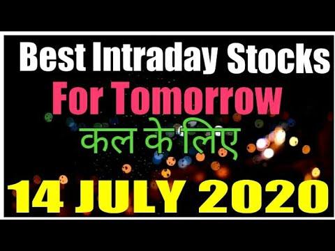 Best intraday trading platform