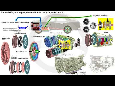 Evolución de los elementos del automóvil con motor térmico (5/7)