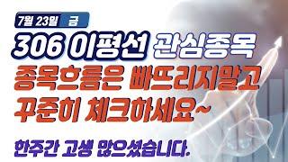 [7.23] 이디티, 버킷스튜디오, 유엔젤, 피에이치씨…