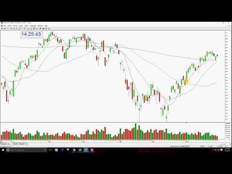 SPY MARKET REVIEW 7 8 2016- The Stock Swoosh With Melissa Armo