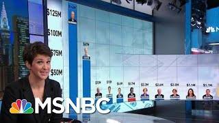 Bloomberg, Steyer Ad Spending Dwarfs Rest Of 2020 Field -By A Lot | Rachel Maddow | MSNBC
