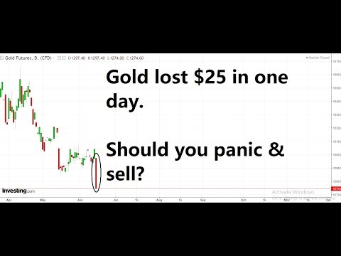 Gold is near cycle low, 16 June 2018