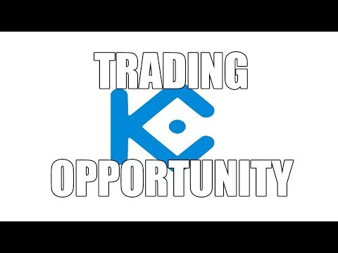 Trade Alert: POLY on Kucoin Forming Cup and Handle - Short-term Profit Potential