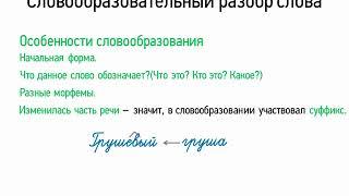 Словообразовательный разбор слова (5 класс, видеоурок-презентация)