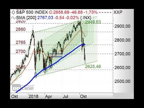 S&P500 mit Kurs auf 2.500 Punkte? - Chart Flash 29.10.2018