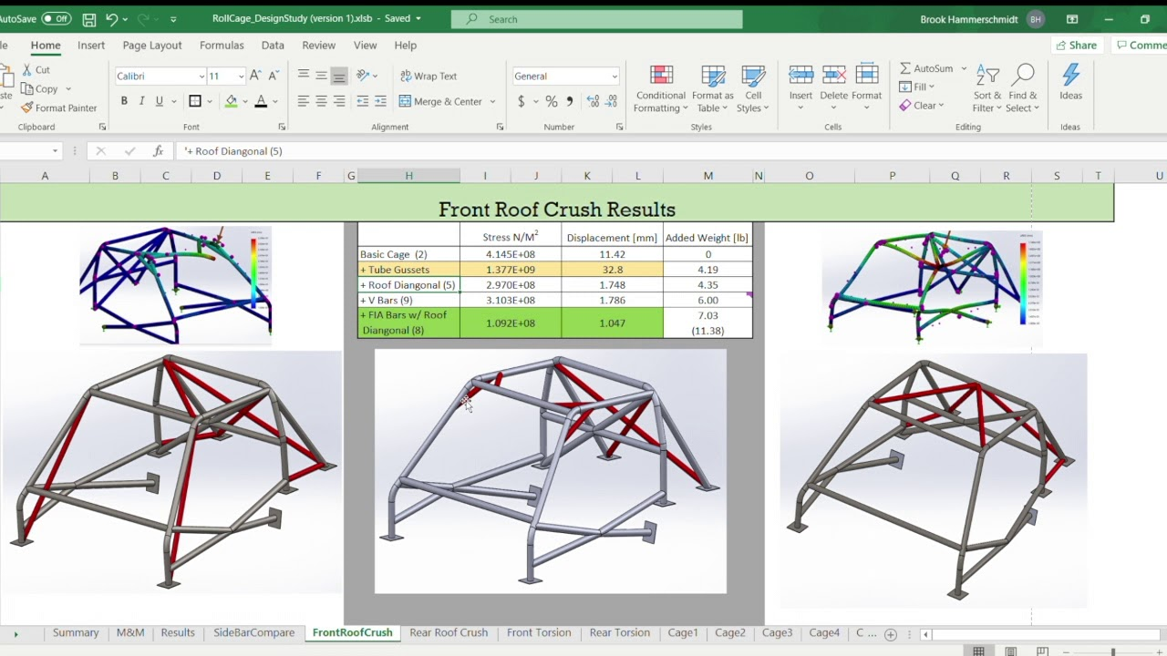 Roll Cage Design Study With Data! S2000