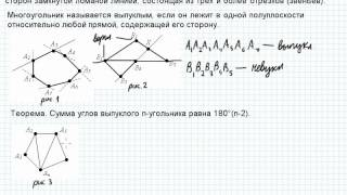 Б6.1 Теорема о сумме углов выпуклого n-угольника