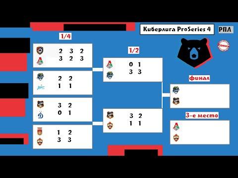 Кто стал чемпионом РПЛ 4 серии по кибер футболу? Киберлига Pro Series 4. PES 2020.