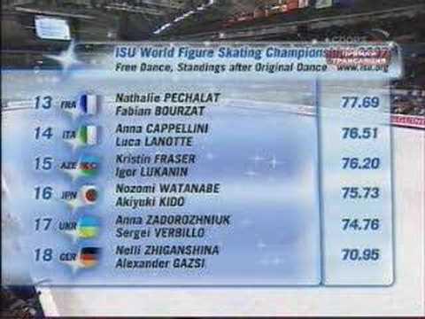 2007 World figure skating championship FD Warm up ...