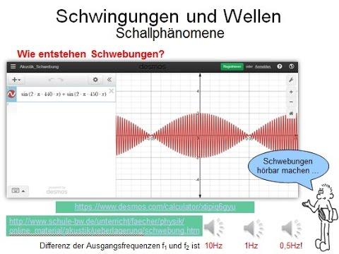 FC Physik 10 Wellen Akustik IV Doppler Schwebungen