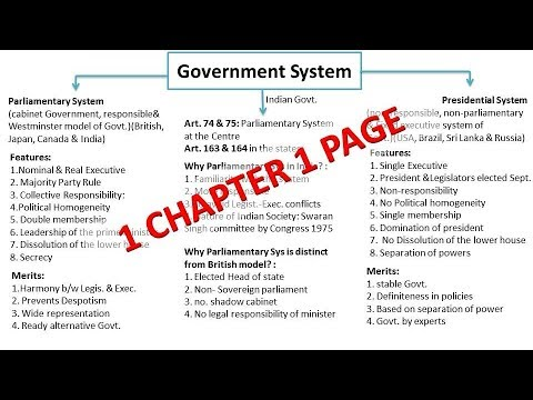 merits of parliamentary system