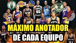 EL MÁXIMO ANOTADOR DE CADA EQUIPO DE LA NBA
