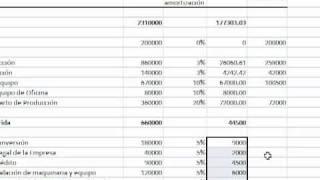 Depreciación y Amortización