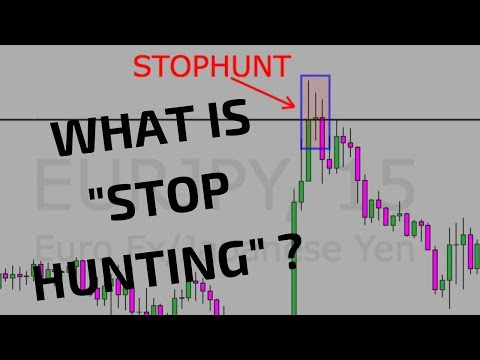 """What is """"StopHunting"""" in FOREX - EVERY TRADER MUST WATCH!"""