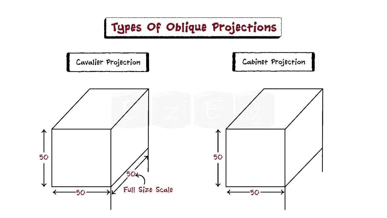 Oblique Projections-Teaser Video - YouTube