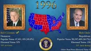 U.S. Presidential Elections 1789-2008