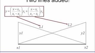 Interpolation: Lagrange Polynomials