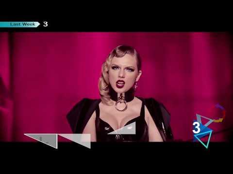 TOP 40 Tangga LAGU BARAT TERBARU 14 Oktober 2017 | Billboard