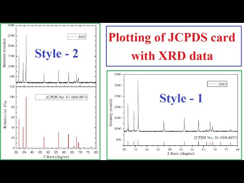 How To Plot JCPDS Card With The XRD Data Using OriginLab Software