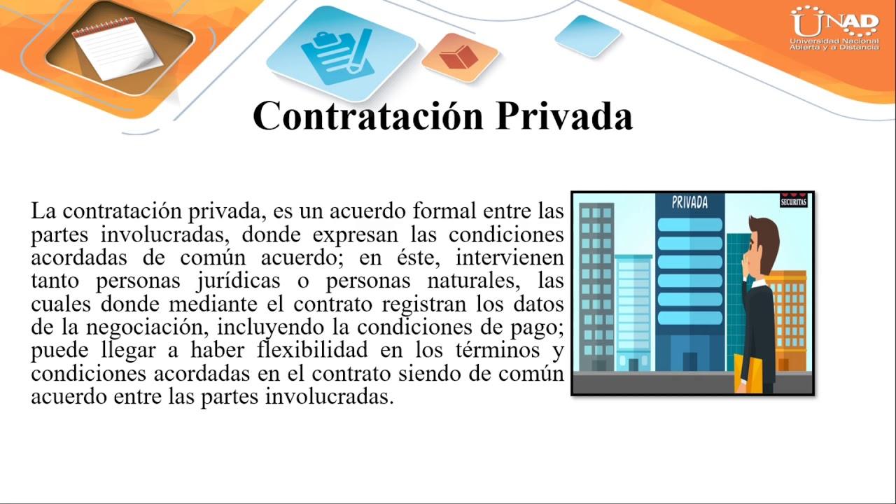 Contratación Publica y Privada. - YouTube