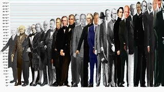 List Of Us President By Height