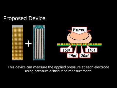 Presentation of Softness Using Film-Type Electro-Tactile Display and Pressure Distribution...