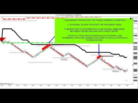 Day Trading for Beginners and Advanced Day Traders-Day Trading Software